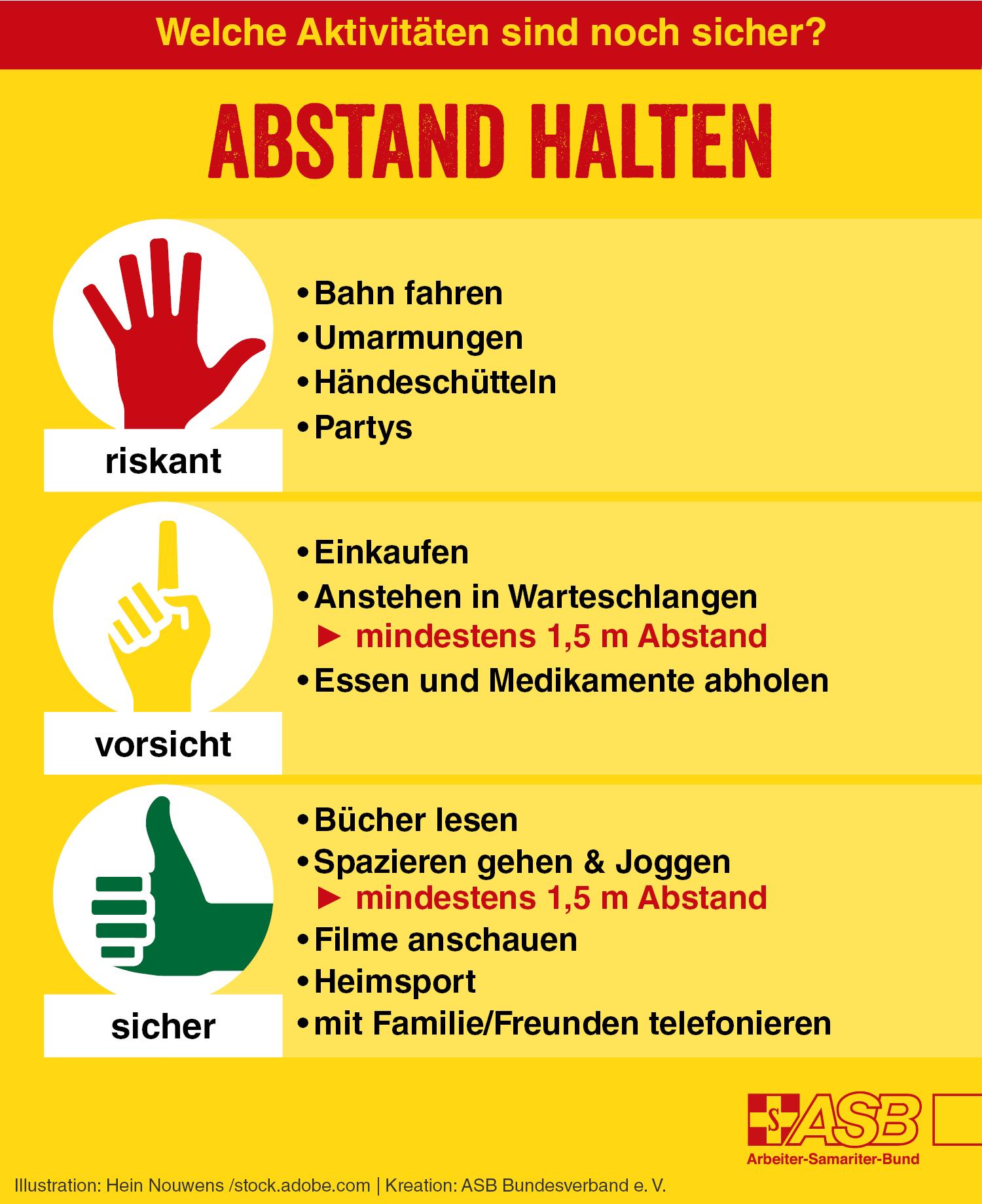 Corona Regeln Gastronomie Baden Württemberg
